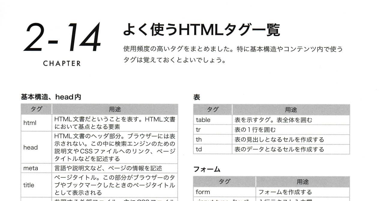 書籍「1冊ですべて身につくHTML & CSSとWebデザイン入門講座」から「よく使うHTMLタグ一覧」を一部抜粋