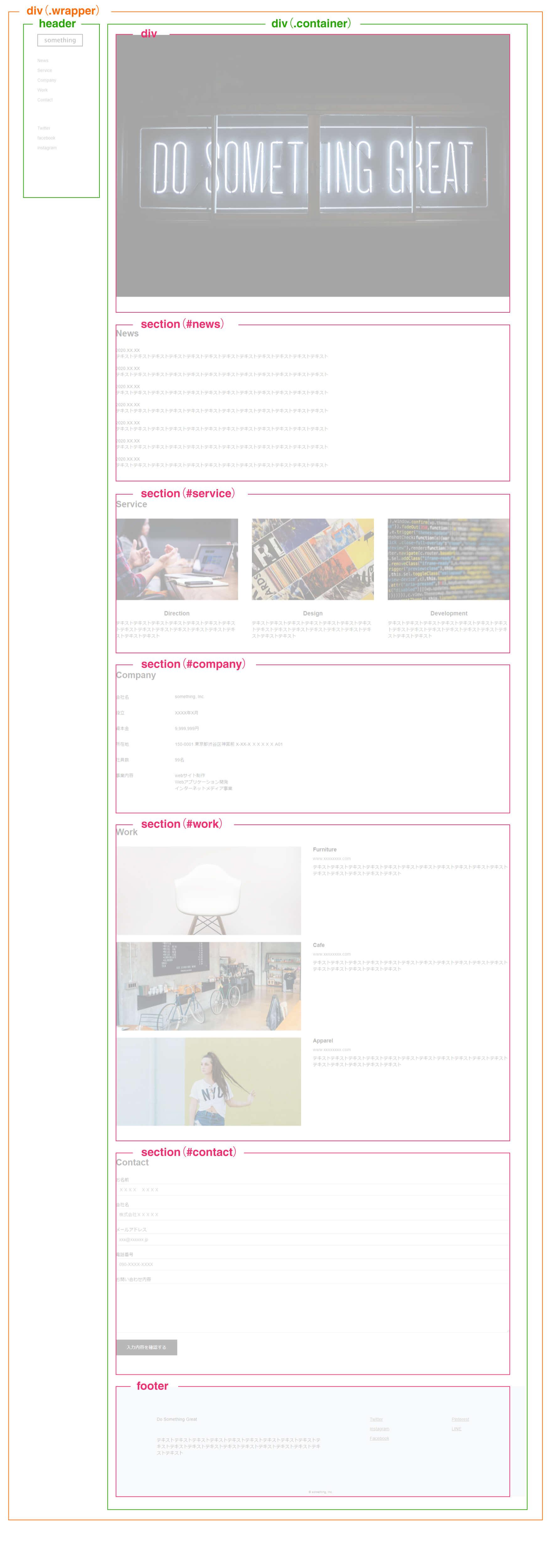 サイト全体のレイアウト構成