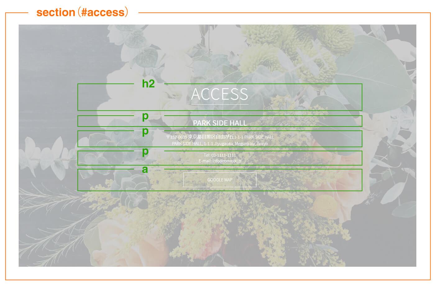 accessエリアのレイアウト構成
