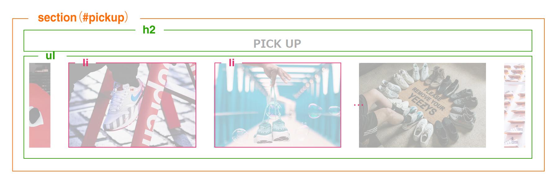 pickupエリアのレイアウト構成