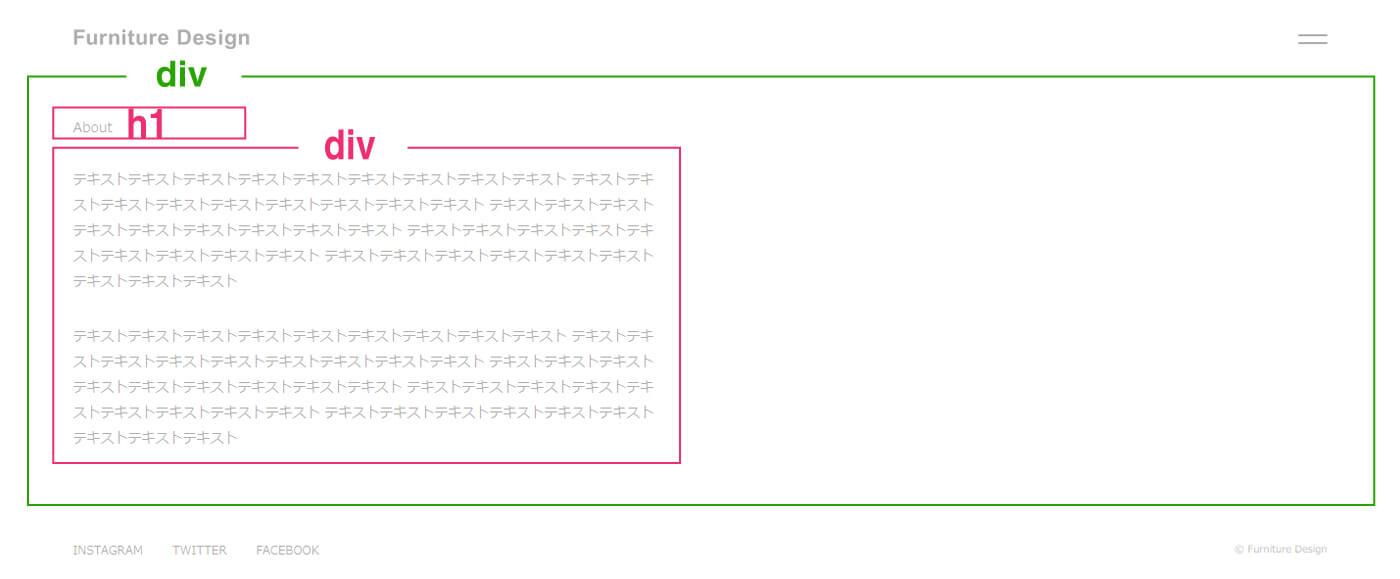 Aboutページのレイアウト構成